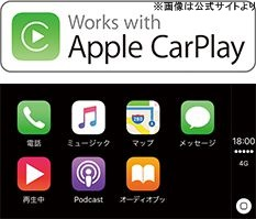 イグニスAppleCarPlay
